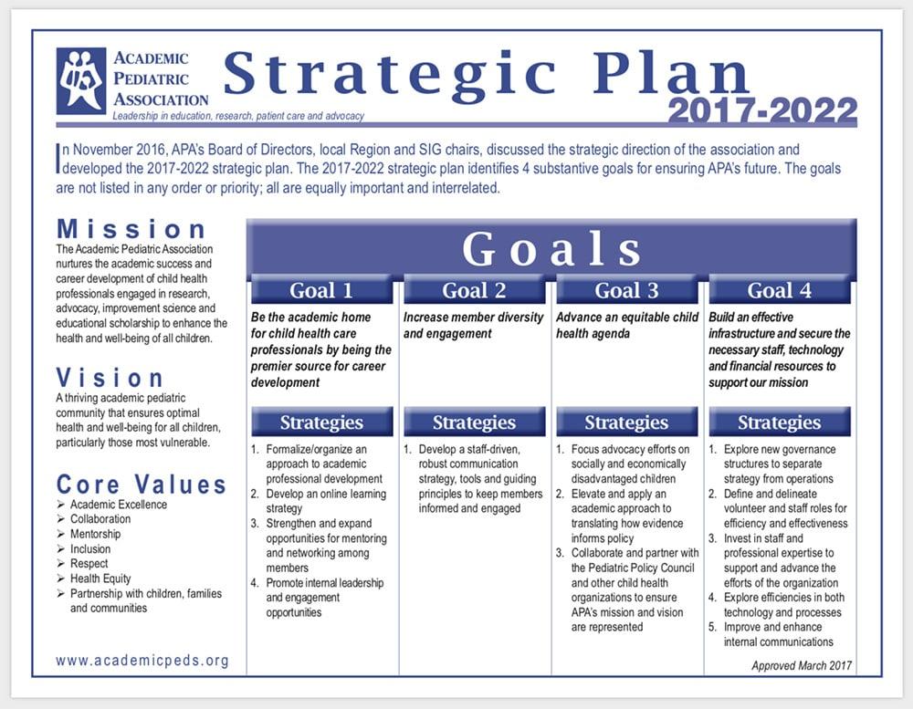 APA's Strategic Plan